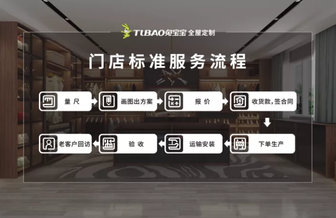 """兔宝宝荣获""""2021年度家居行业服务榜样"""""""